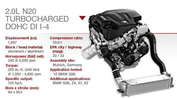 n20-engine