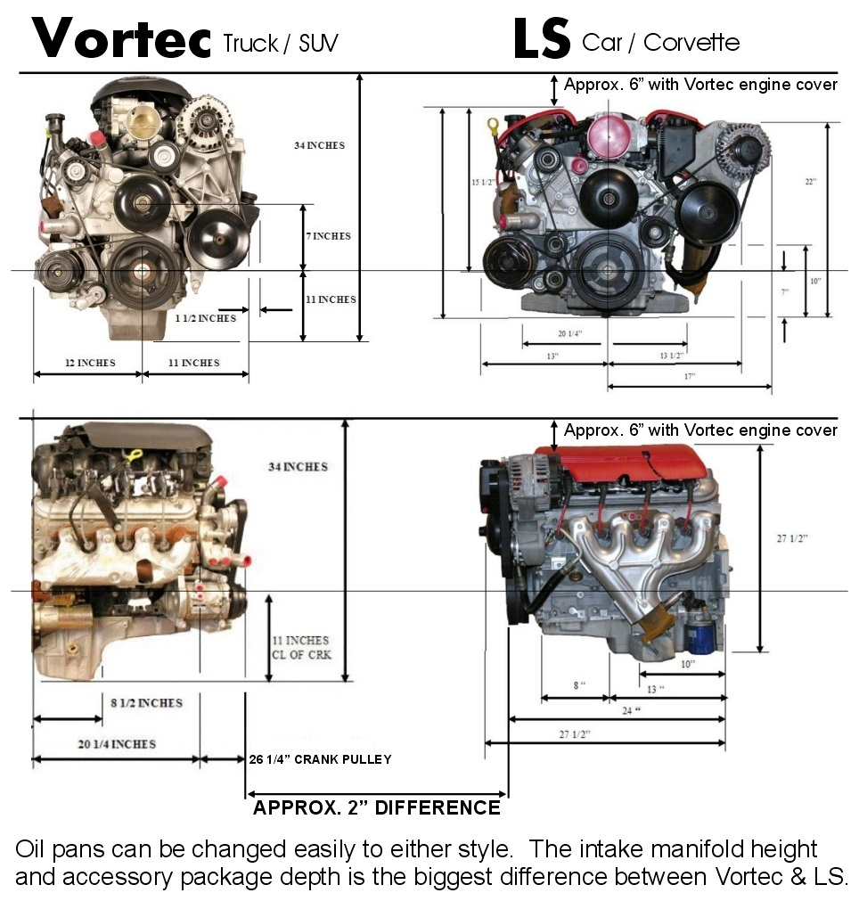 vortec ls engines